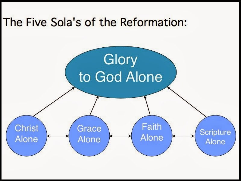 """First Love Missions: The Protestant Reformation and the """"Five Solas"""""""