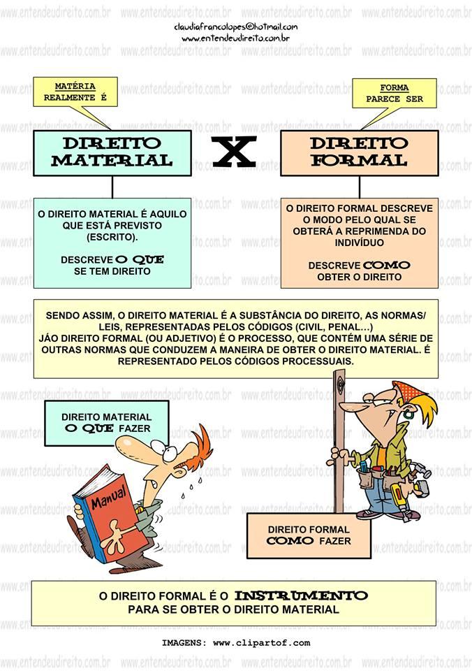 BAIXAR LIVRO CONSTITUCIONAL DE DIREITO DESCOMPLICADO