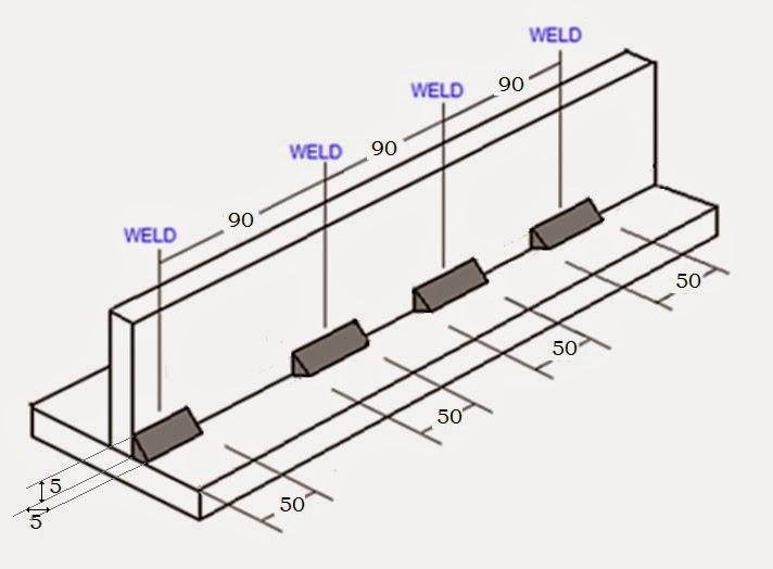Tutorials: Welding Symbol: Fillet weld