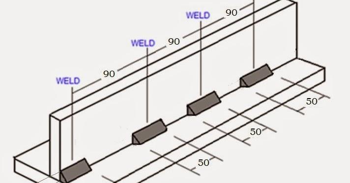 Tutorials Welding Symbol Fillet Weld