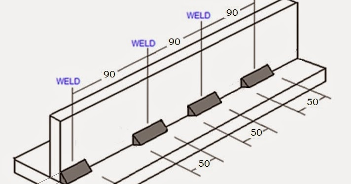 how to draw a phase diagram 1998 ford expedition car stereo wiring tutorials: welding symbol: fillet weld