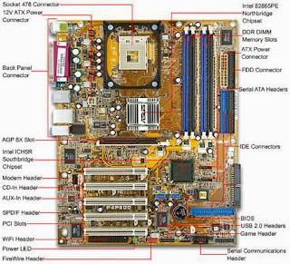 Motherboard - Macam-Macam Perangkat Keras Komputer dan Penjelasannya