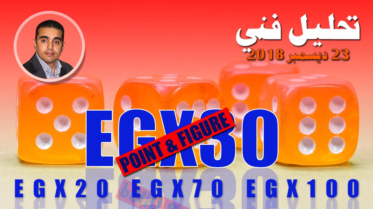 تحليل فني لمؤشرات البورصة المصرية مع تطبيق أداة جديدة هامة 23122018 وهي POINT AND FIGURE