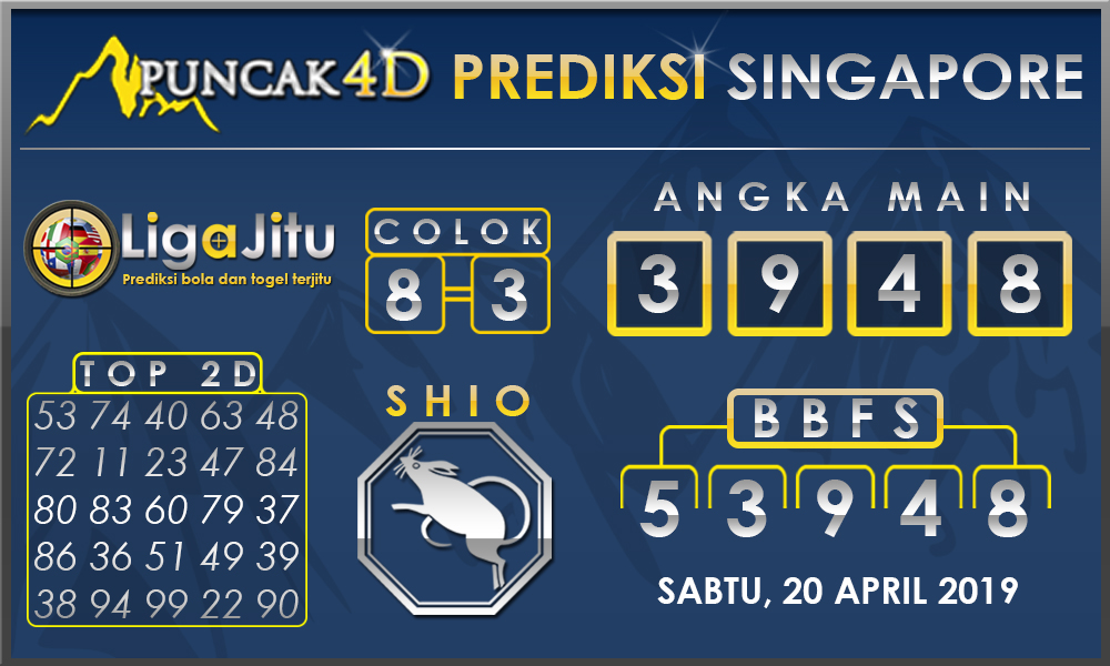 PREDIKSI TOGEL SINGAPORE PUNCAK4D 20 APRIL 2019