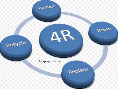 Pengertian, Metode dan Prinsip 4R