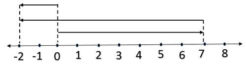 Soal Uts Pts Matematika Kelas 6 Semester 1 Kurikulum 2013 Revisi