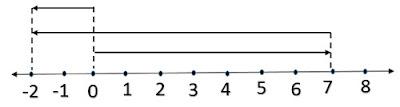 Soal UTS/ PTS Matematika Kelas 6 Semester 1 Kurikulum 2013 Revisi 2018 Gambar 2