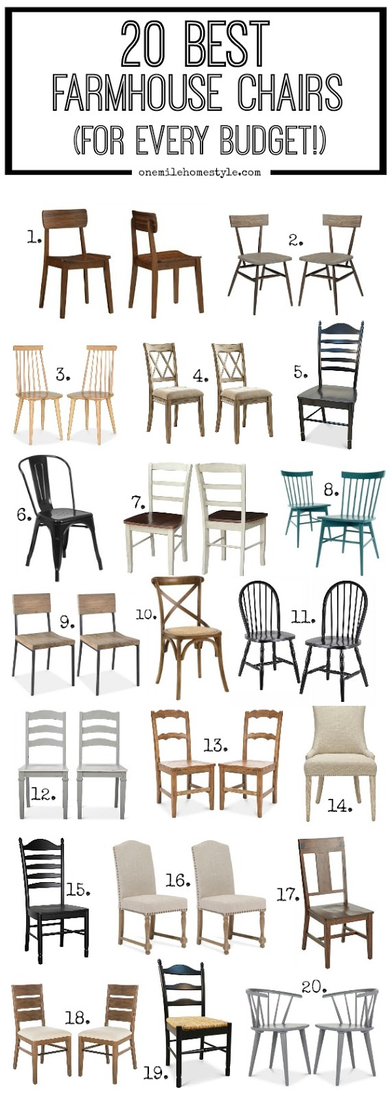 Find the perfect farmhouse style chairs for your home that will fit any budget!