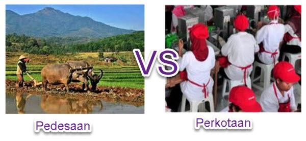 Masyarakat Pedesaan dan Perkotaan