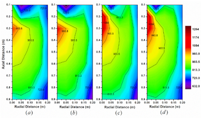 Temperature-contours-with-the-addition-of-alumina-nanoparticles-suspensions-of-various.png