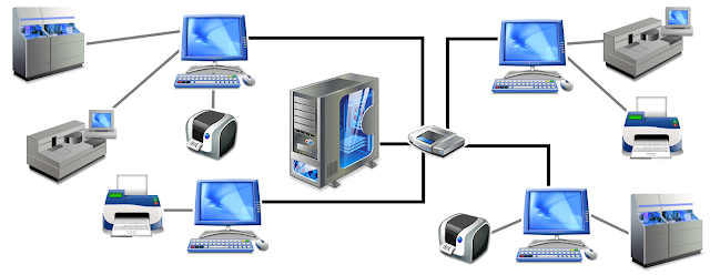 Router Network Kaise Forward Karta Hai