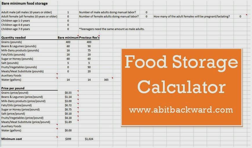 A Bit Backward Are You Prepared Food Storage Calculator And