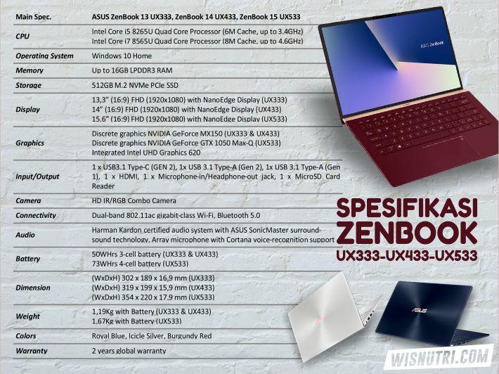ASUS ZenBook UX333 ASUS ZenBook 433 ASUS ZenBook 533 Indonesia