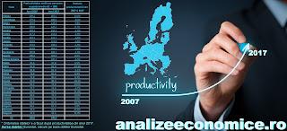 Topul statelor comunitare după productivitatea medie pe angajat
