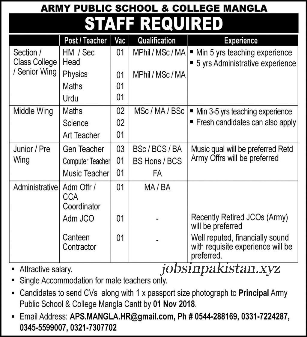 Advertisement for Army Public School & College Mangla Jobs 2018