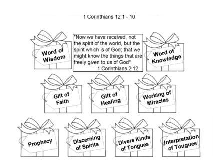 Bible Lessons: Gifts of the Holy Spirit