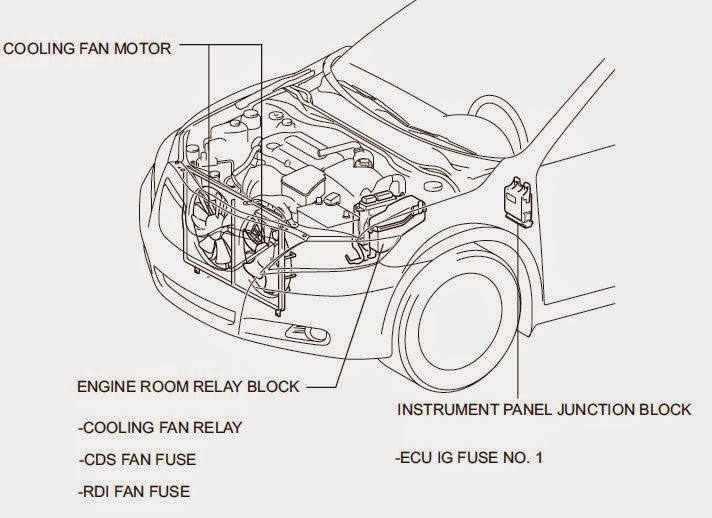 Toyota 2az fe engine diagrams