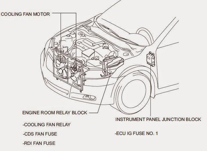 toyota altezza workshop wiring diagram