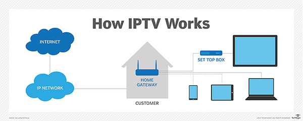 ملفات IPTV