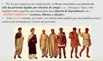 Antigua Roma: La Familia Romana