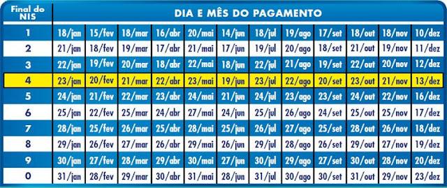 Calendário pagamento Bolsa Família 2019