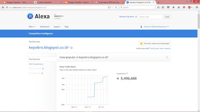 Cara Cek Rank Alexa Website