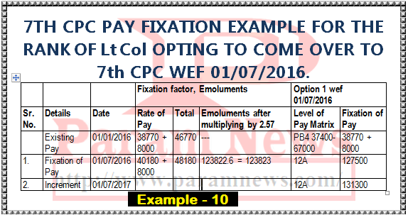 7th-cpc-pay-fixation-example-10-lt-col-option-from-increment-paramnews