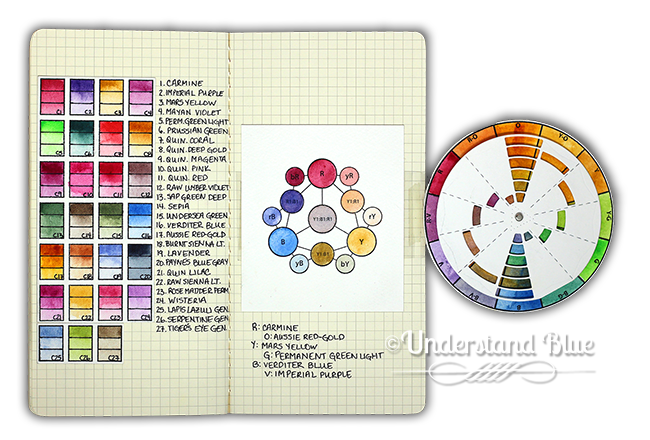 Waffle Flower Swatch Bundles by Understand Blue
