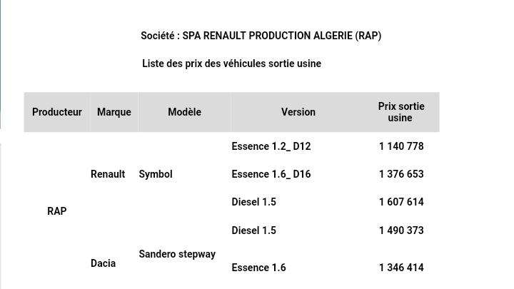 اسعار السيارات المصنعة في الجزائر 2018 من وزارة الصناعة