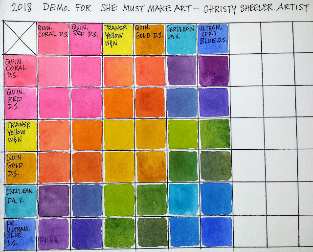 Color mixing grid completed in 5 steps.