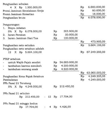 raden agus suparman : contoh perhitungan PPh Pasal 21 pegawai tetap dengan gaji mingguan dan asuransi jiwa