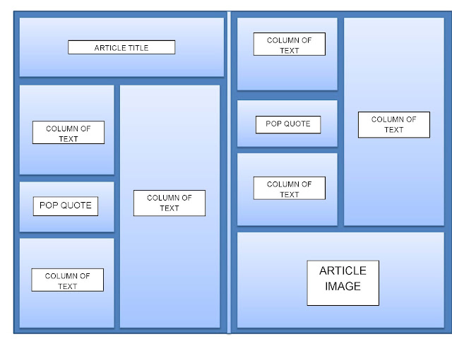 Magazine Page Design Templates | Media Studies Coursework