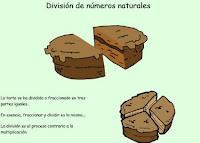 http://www.rena.edu.ve/SegundaEtapa/matematica/divisiondef.html