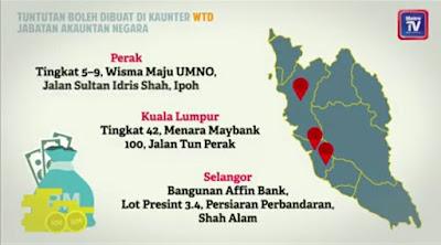 Senarai alamat jabatan Akauntan Negara seluruh Malaysia