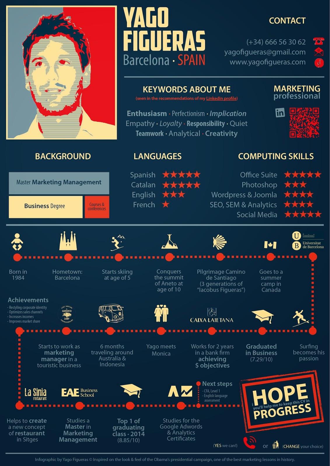 Las Infografias Como Fuente De Informacion