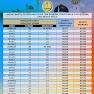 Jadual Berbuka Puasa Dan Imsak Perlis 2020/1441H