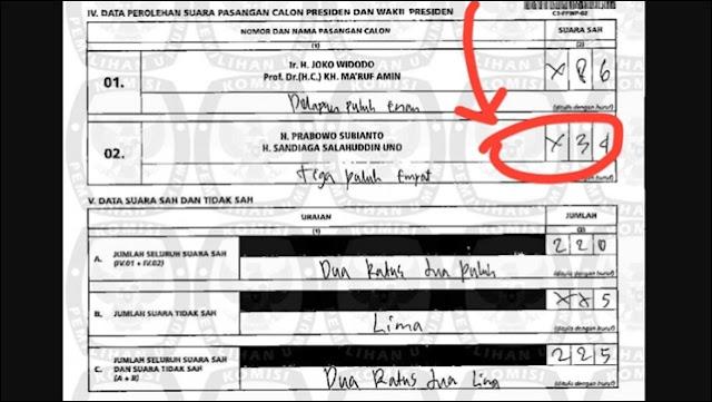 Kerja KPU Amburadul, di TPS 32 Jakarta Selatan Suara Prabowo Hilang 100
