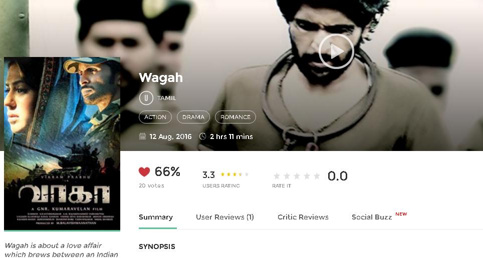 Correspondence 2016 Full Movie Download: Wagah (2016) Full Tamil Movie 700MB HD