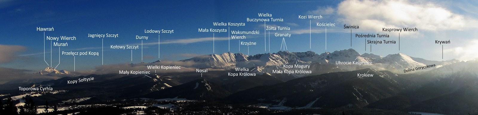 Panorama z Gubałówki.