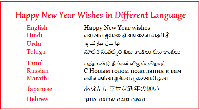 How do yo say happy new year in different languages merry happy new year in different languages m4hsunfo