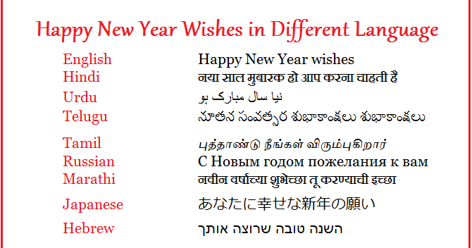 How do yo say happy new year in different languages merry how do yo say happy new year in different languages merry christmas 2017 and happy new year images pictures photos pics messages wishes quotes m4hsunfo