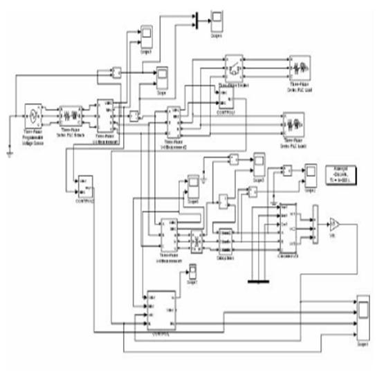ASOKA TECHNOLOGIES : Control of Cascaded H-Bridge