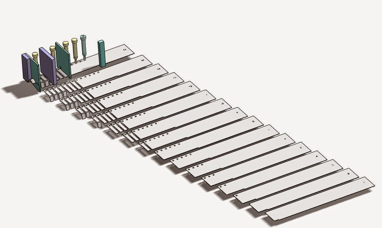 Progressive die stamping essential for sheet metal