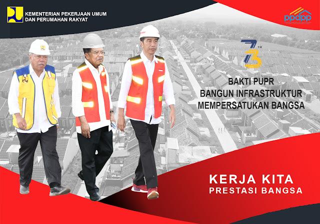 kpr bersubsidi pemerintah, kpr bersubsidi Jokowi