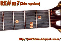 acordes de guitarra menor con séptima 2da posición