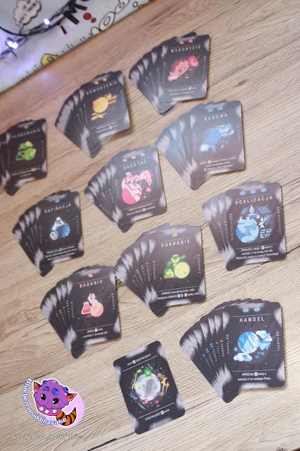 Rodzaje kart w grze Impuls