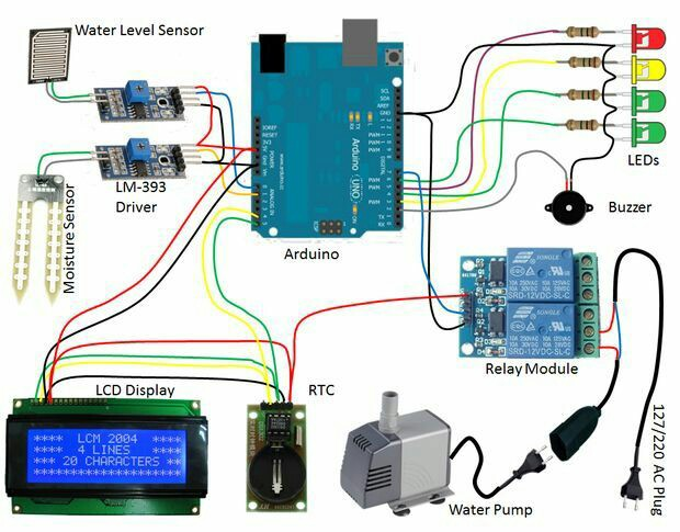 Electrical And Electronics Engineering  Arduino Water