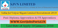 SJVN Limited Recruitment 2018 – 270 Graduate Apprentices, Diploma Apprentices & ITI Apprentices