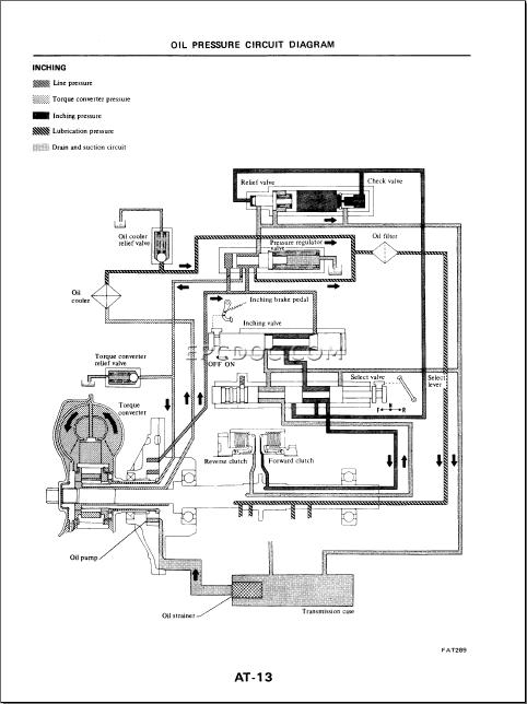 Bienvenidos mecanicosdz: Software Nissan Forklif servicio