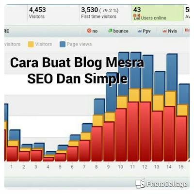 Cara Buat Blog Mesra SEO dan Simple